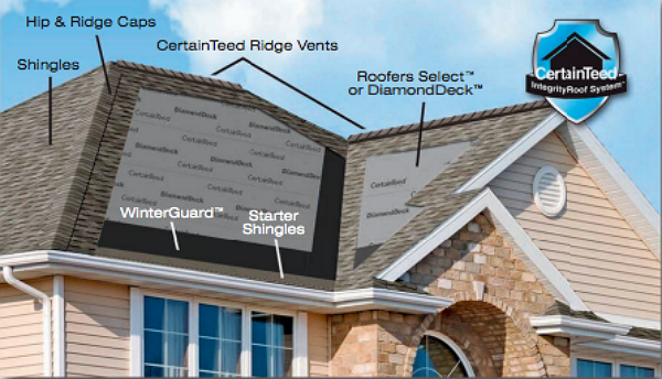 3 Reasons Why Roof Ventilation Is Important Long Roofing